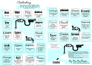 Rethink Innovation